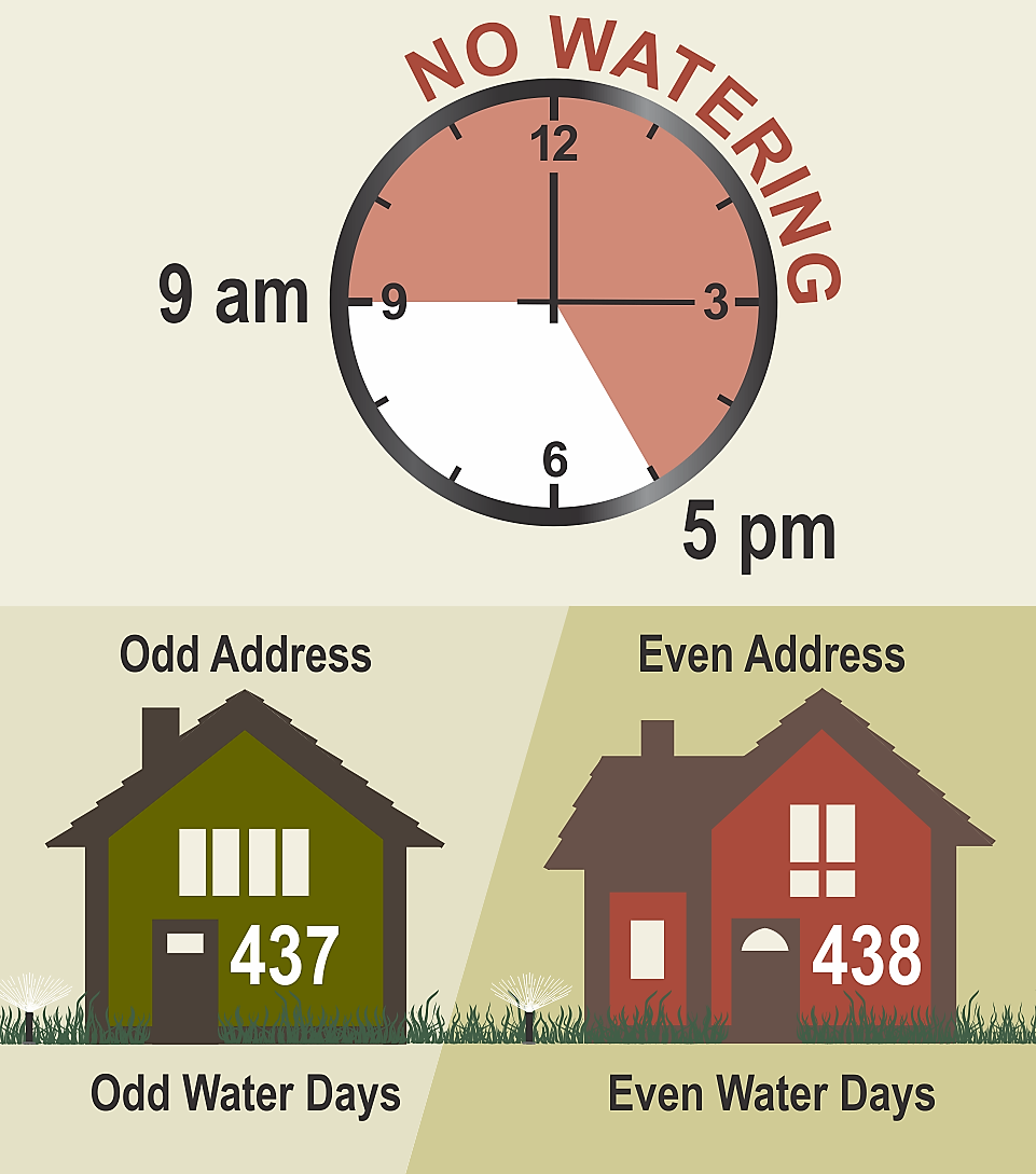 Landscape Watering Hours - details below
