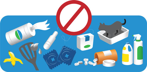Illustration of products not allowed down the drain, including tampons, floss, grease, pills, cat litter, banana peels, etc.