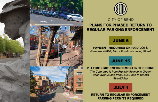 Downtown Parking Reopening Plan