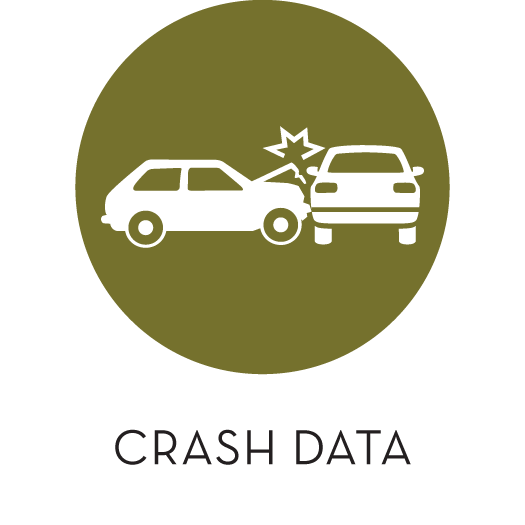 Link to Crash Data in Bend