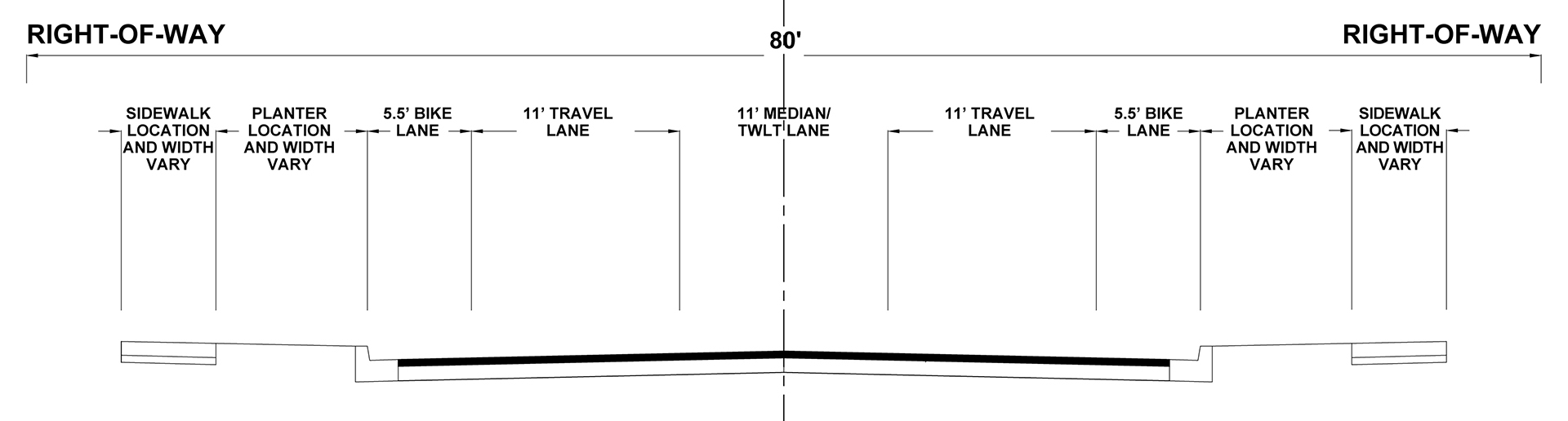 Galveston Avenue existing cross section showing sidewalks and planter locations with varying widths, one 5.5' bike lane on each side, one 11' travel lane on each side, and an 11' median/TWLT lane.