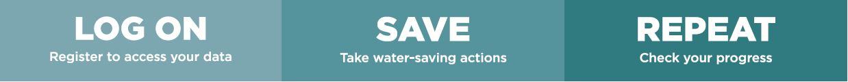 Log on: register to access your data, Save: take water-saving actions, Repeat: check your progress
