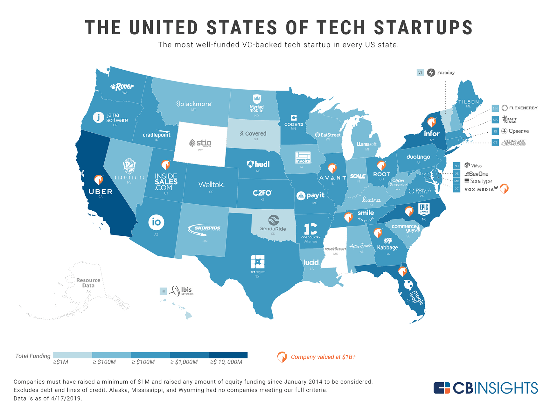 Map from CBInsights Listing the Most Well-Funded Startup in Each State