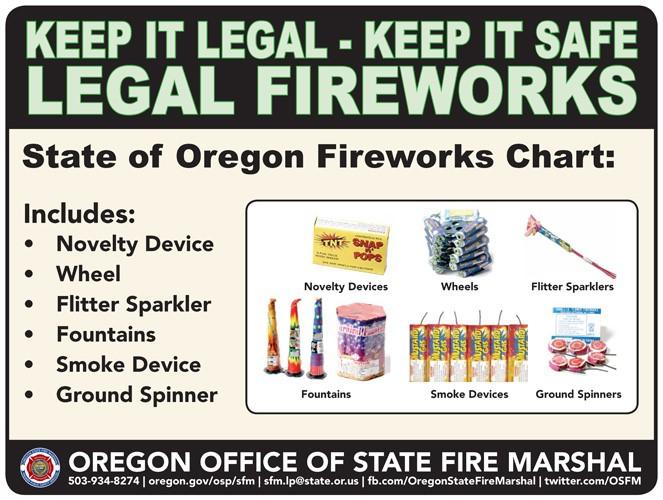 Keep it Legal, keep it safe, legal fire works